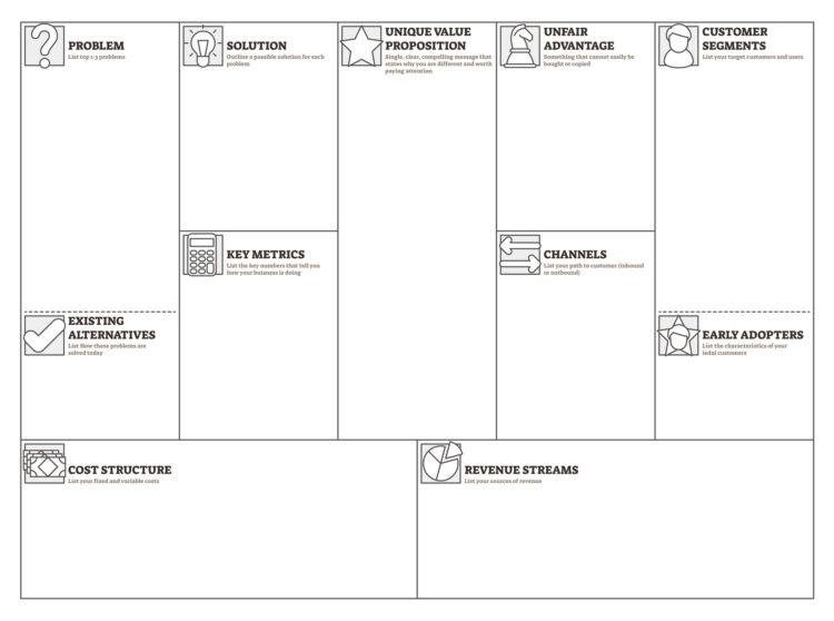 Business Model Canvas Elemente - Vorlage